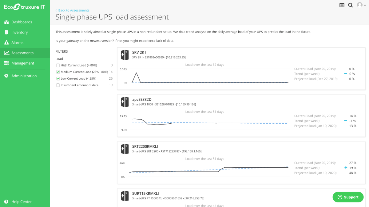 ITE_UPS_load_assessment.png